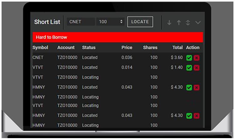 Locating Stocks
